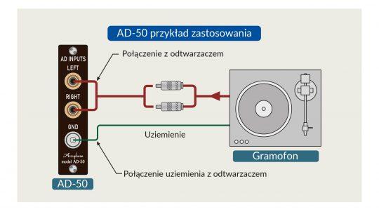 ad-50_schemat
