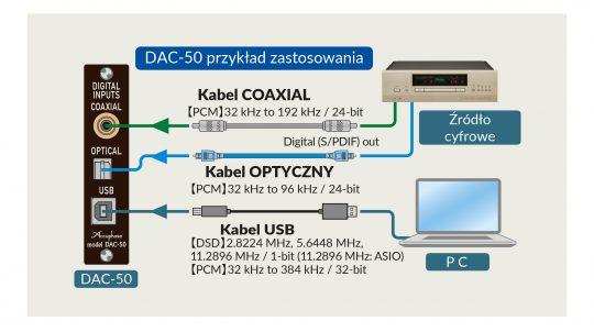 dac-50_schemat