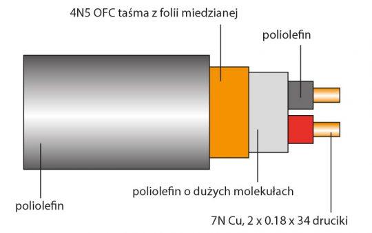 7N-A2200III_przekroj