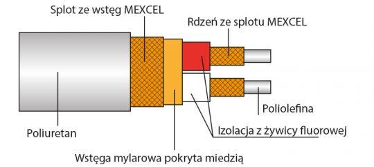 MEXCEL-7N-A2500II_przekroj