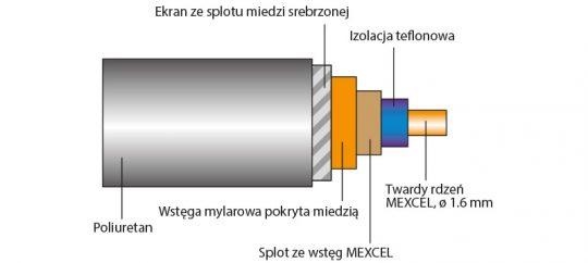 MEXCEL-7N-DA6100_przekroj