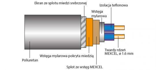 MEXCEL-7N-DA6300_przekroj
